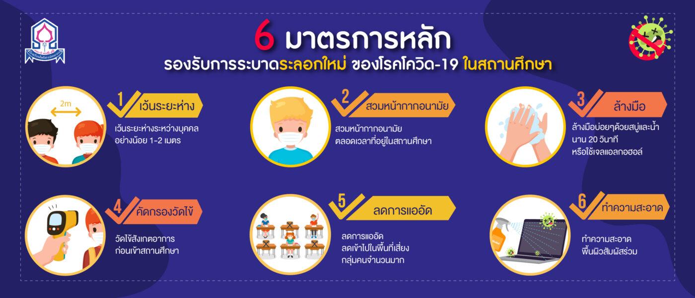 6 มาตรการหลักป้องกันเชื้อไวรัสฯ COVID-19
